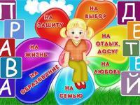 ВСЕРОССИЙСКИЙ ДЕНЬ ПОМОЩИ ДЕТЯМ!